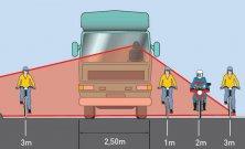 Điểm mù xe tải - mối nguy hiểm tiềm tàng với bất cứ ai